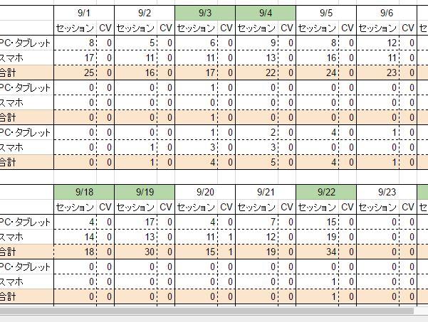 %e7%9b%b4%e5%a5%91%e7%b4%84cv%e3%81%97%e3%81%a6%e3%82%8b